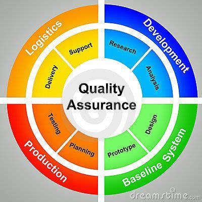 Manager Quality Bpo Jobs - February 2019 Indeedcoin